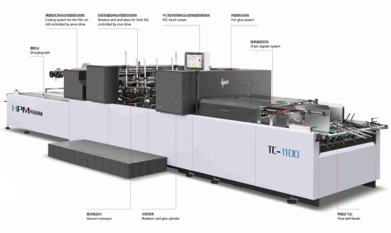 Ce Certificate High Speed Window Film Gluing Machine for Tissue Box