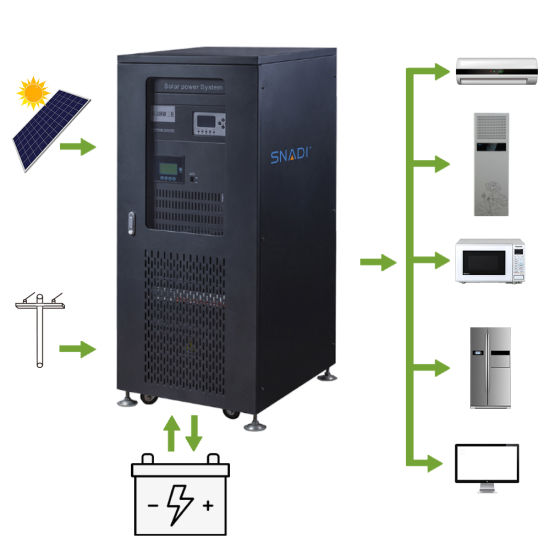 10kw-40kw Three-Phase Hybrid Inverter with Built in Charge PWM Controller