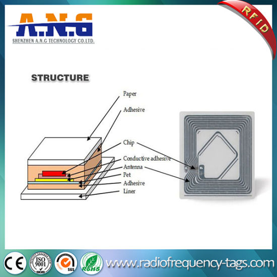 Durable and Water Resistant PVC Programming NFC Tag