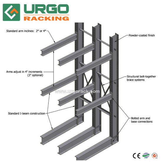 China Industrial Warehouse Steel Pipe Racking System Cantilever Rack