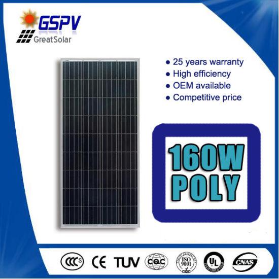 High Efficiency 160W Poly Solar Panel