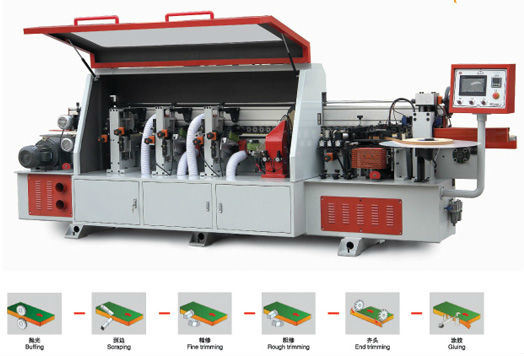 Wood Woodworking Automatic PVC Edge Banding Machine Fz-360d pictures & photos
