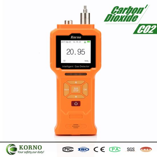 IP66 Portable Carbon Dioxide Detector CO2 Gas Analyzer Gas Monitor CO2 Gas Detector