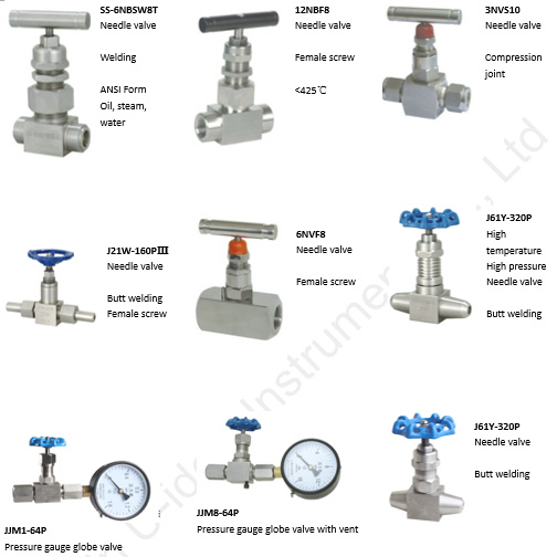 Water Stainless Steel High Pressure 1PC Ball Valve pictures & photos