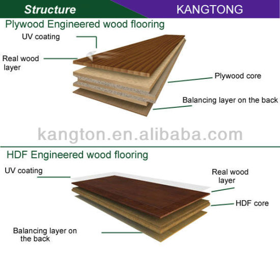 China 206mm Thickness 190mm Wide Eu Oak Engineered Wood Flooring