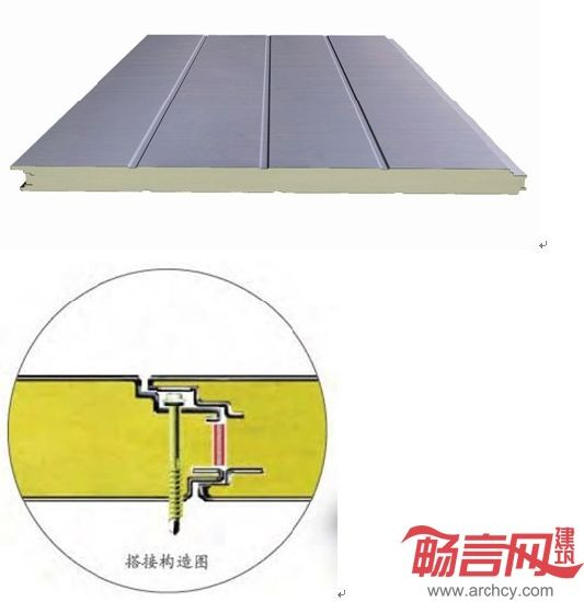 China High Density Fireproof Polystyrene Sandwich Panel with