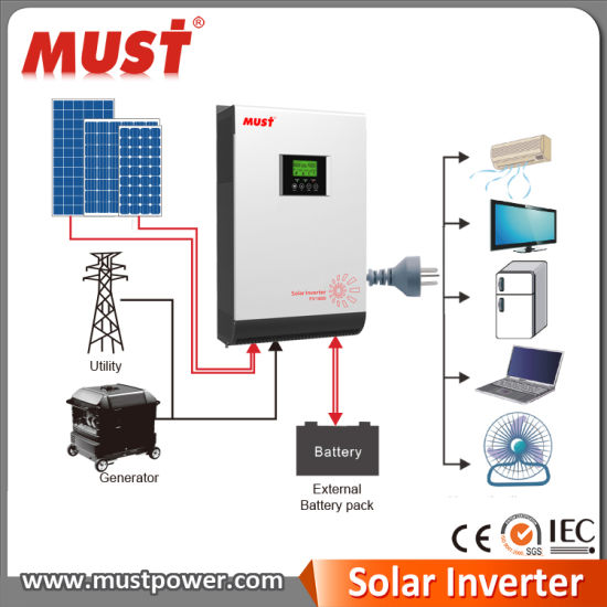 Must Brand High Frequency 2-5kVA Output Solar Inverter for Home Appliances