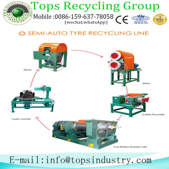 Tyre Strip Cutting Equipment / Scrap Old Waste Tyre / Tyre Recycling Machine pictures & photos