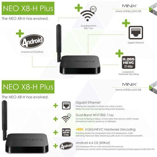 Minix Neo X8-H Plus Amlogic S812-H Quad-Core Cortex-A9 2g /16g Xbmc 4K*2K  2160p Wi-Fi Bluetooth 4 0 Android 4 4 2 TV Box Xbmc