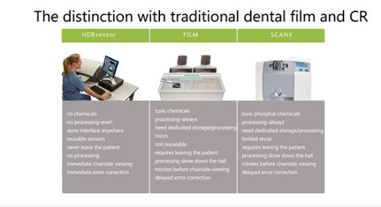 2017 Yuesenmed High Definition China USB Digital Dental X-ray Sensor pictures & photos
