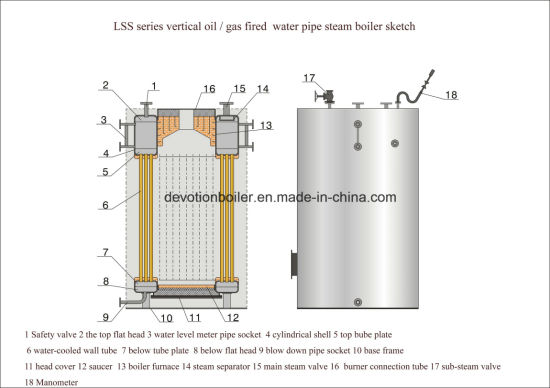 China Fully Automatic & Easy Install 750 Kg/H Vertical Steam Boiler ...