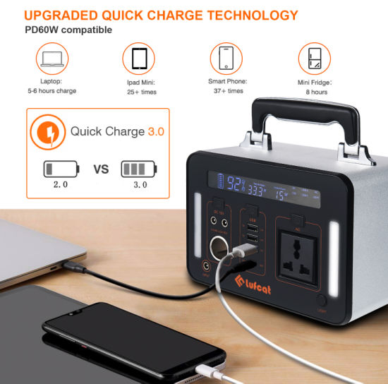 Most Compacted Portable Solar Generator Libro500 14.8V 33.7Ah(135200mAh) Lithium-ion Battery Inside With AC/DC/USB Outputs Nice Power Solution For Power Outages