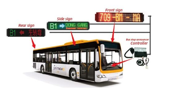 LED Bus Route Destination Display Board