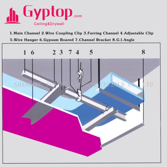 Omega Ceiling Frame Omega Drywall Suspended Ceiling System Of Gypsum Board