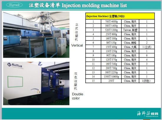 china injection mould for stamping mould moldingand parts