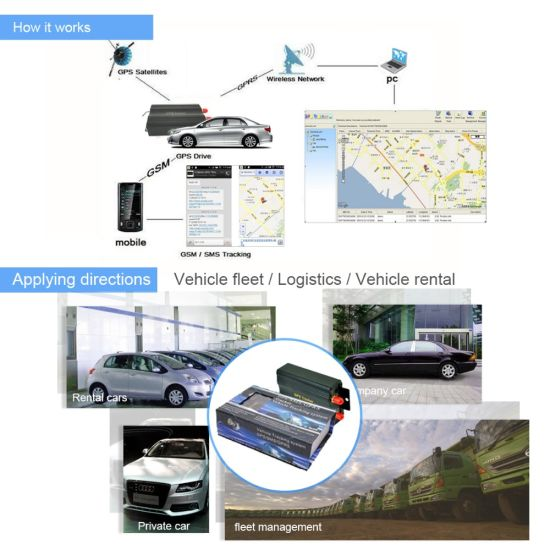 Vehicle GPS Car Tracker Tk103 with 10 Years Free Platform and APP pictures & photos