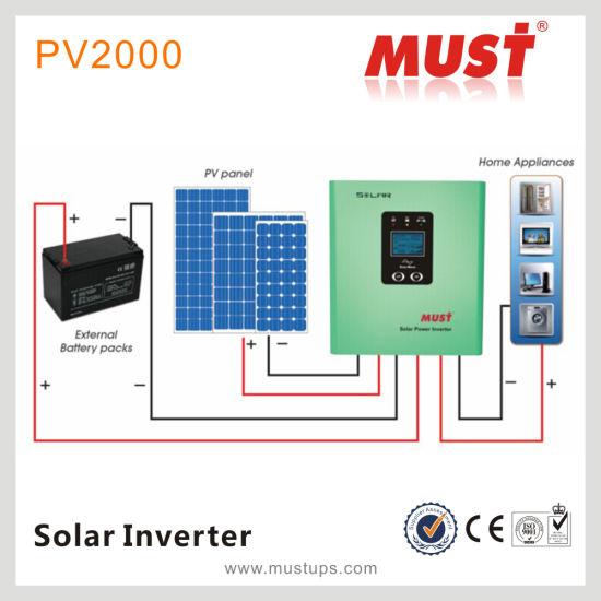 1kva Solar Inverter Circuit Diagram - Somurich com