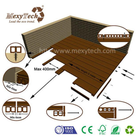 Foshan Composite Wood Easy Clean Flooring Decking pictures & photos