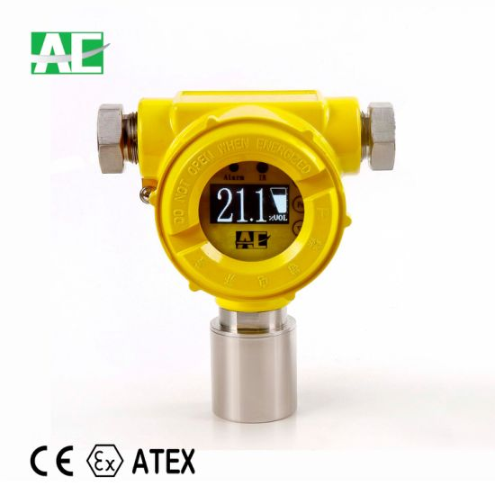 Fixed Online Ethylene Oxide Eto Gas Detector with Atex Sil ISO Certified pictures & photos