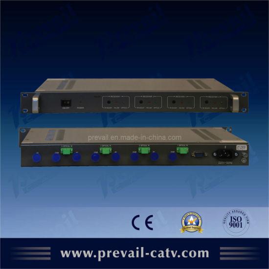 Four Way Return Optical Receiver (WR2004R)