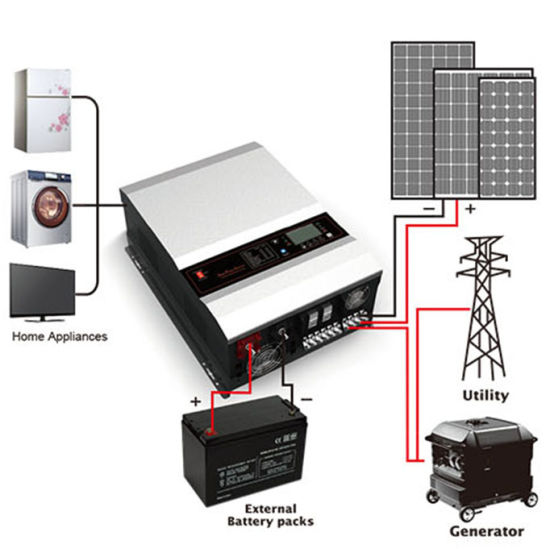 Low Frequency Solar Inverter, Hybrid Inverter pictures & photos
