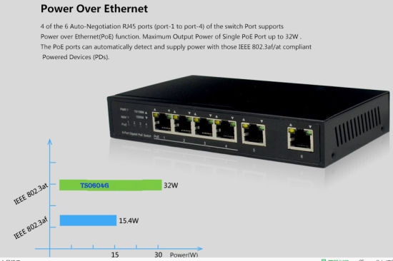 4+2 Port Full Gigabit Poe Switch One Key Vlan Support pictures & photos