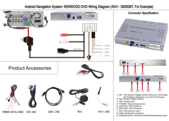 gps navigation box for alpine pioneer kenwood with dvd player