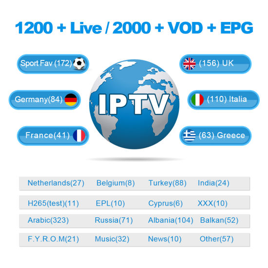 1 Year USA UK Italy France Germany Arabic IPTV Box 72 Hours Free Trail with  Adult Channels Rewind Club IPTV Box
