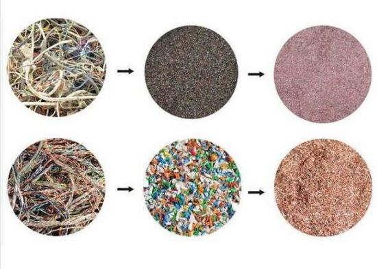 China Machine Scrap Wire and Cable Recycling Machine - China Plastic ...