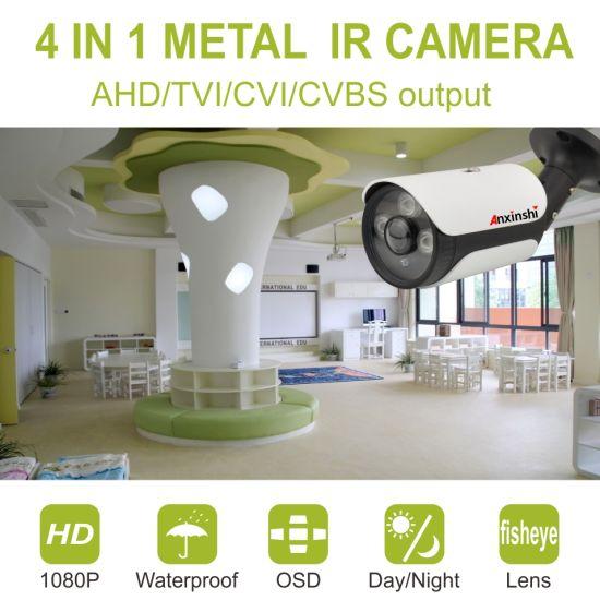 China 2 04mm Fisheye Lens Multi-Dimensional Video Correction