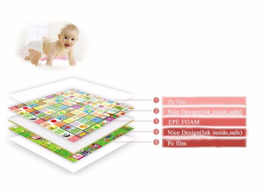 Eco-Friendly Baby Play Mat EPE Foam Both Side Printing Single Side