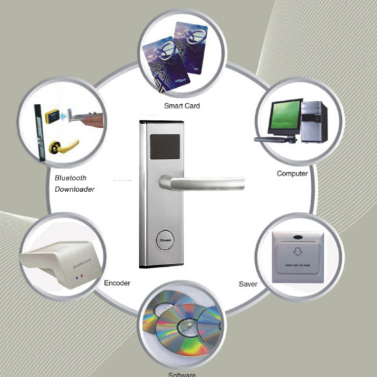 MIFARE Card Hotel Lock with Encoder and Portable Programmer
