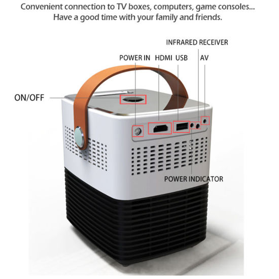 Android Buit-in WiFi Mini Projector for Multimedia Home Theater