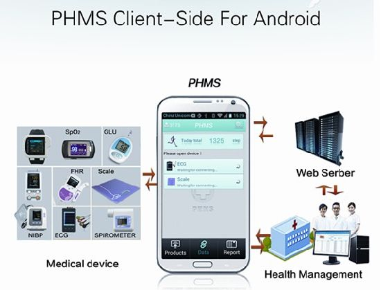 Phms Client Side for Android and Ios Application Telemedicine