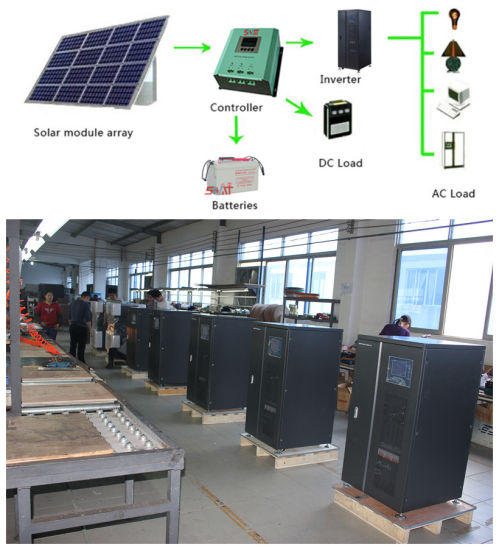 100kw IGBT Inversion Technology Three-Phase 380VAC Pure Sine Wave Solar Power Inverter pictures & photos