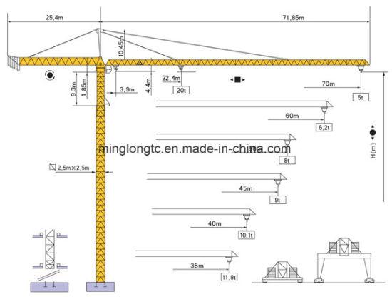 China 20t-K50/50 (TC7050) Tower Crane-Jib Length 70m, Tip