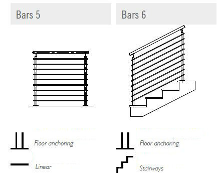 China Competitive Price Stainless Steel Cable Railing Systems/Wire ...