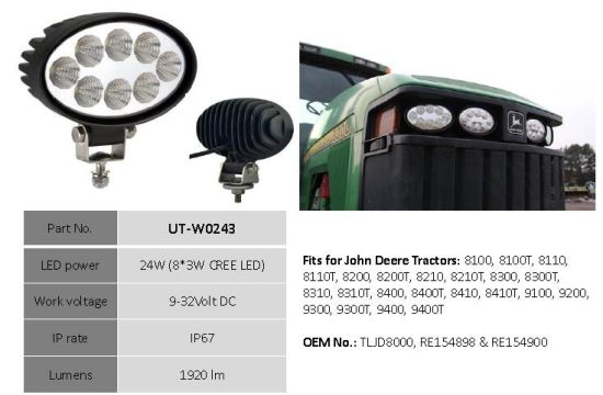 "6"" 24V 24W LED 4X4 Reverse Light pictures & photos"