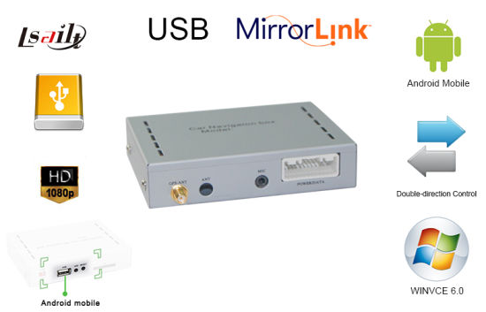 China Wince Navi Box for Kenwood Monitor with USB Mirrorlink