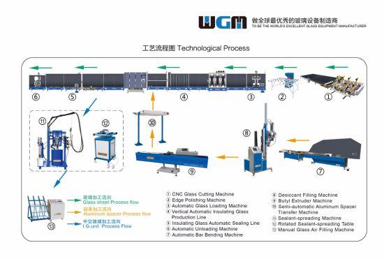 Insulated Glass Assembly : China double glazing machine m automatic outside