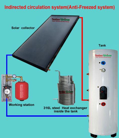 2021 Split Flat Plate Solar Water Heater for Home