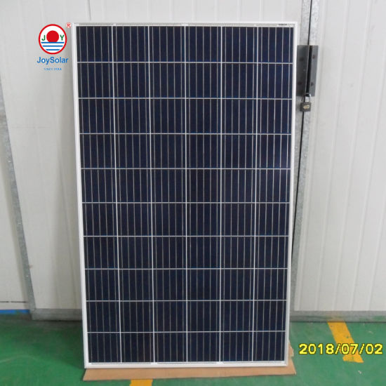PV Solar Panel Manufacturer Wholesale and Retail Price China