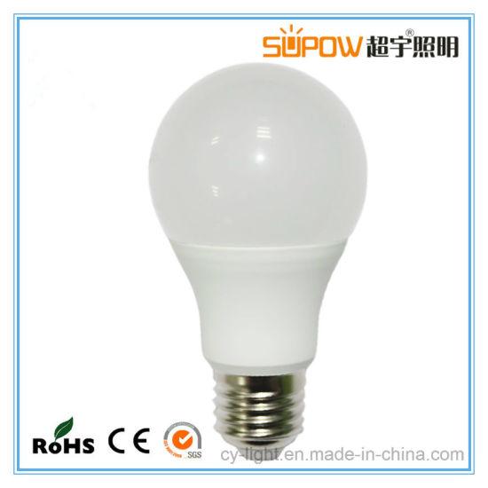 China led ceiling light high power energy saving led bulb 12w led ceiling light high power energy saving led bulb 12w aloadofball Choice Image