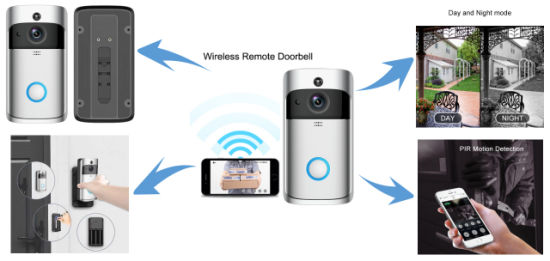 China Wireless WiFi Video Doorbell Camera IP 720p Ring Door