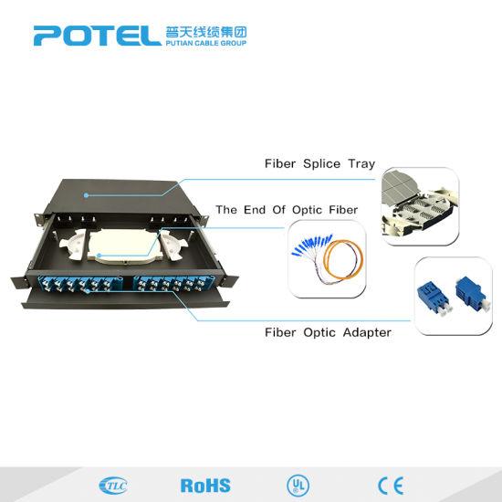 China Hot Sale 1u Sc/FC/St/LC Splicing Fiber Optic Patch Panel ... on