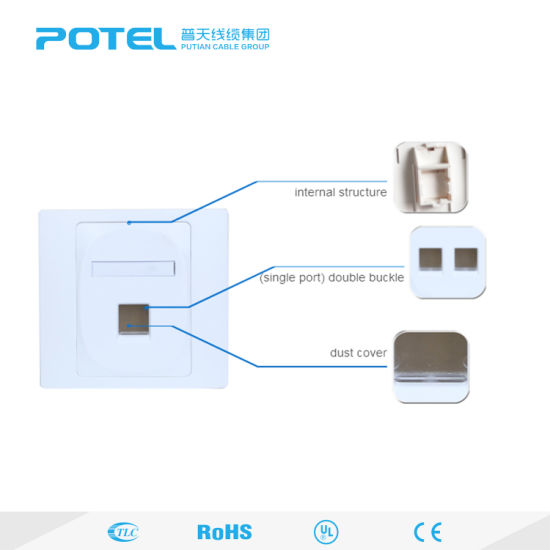 Rg45 Ethernet Outlet/Socket/Panel/Faceplate