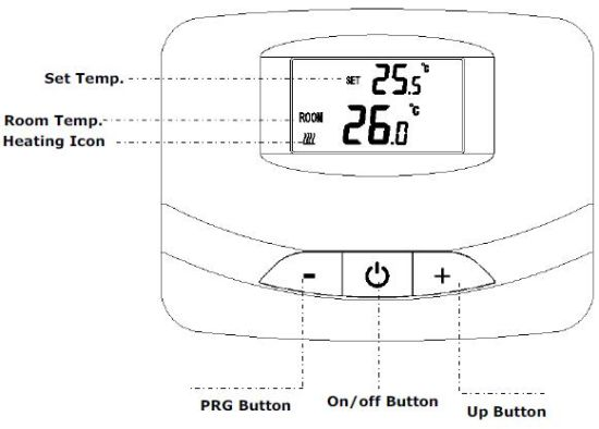 Electronic RF Wireless Room Thermostat (HTW-31-WT26) pictures & photos