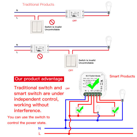 China Wifi Smart Light Switch Diy Breaker Module Smart Life Tuya App Remote Control 2 Gang 2 Way China Wifi Light Light Switch