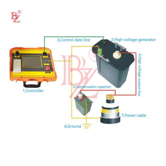 0.1Hz 30kv, 50kv, 80kv, 90kv Very Low Frequency AC High Voltage Test Instrument