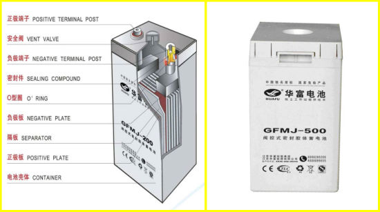100ah EV Lead-Acid Battery Ce Approved pictures & photos